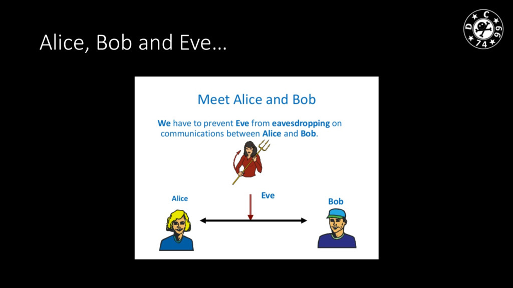 Alice, Bob and Eve…