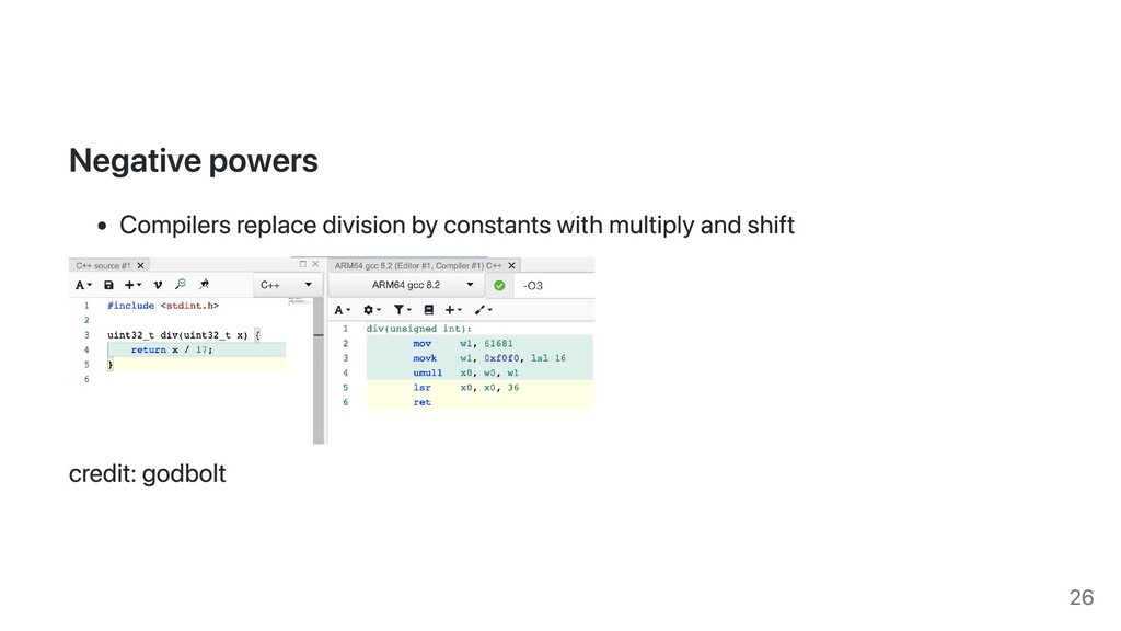 Negative powers Compilers replace division by c...