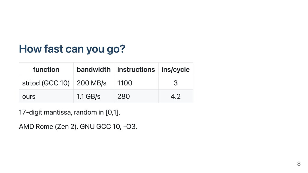 How fast can you go? function bandwidth instruc...