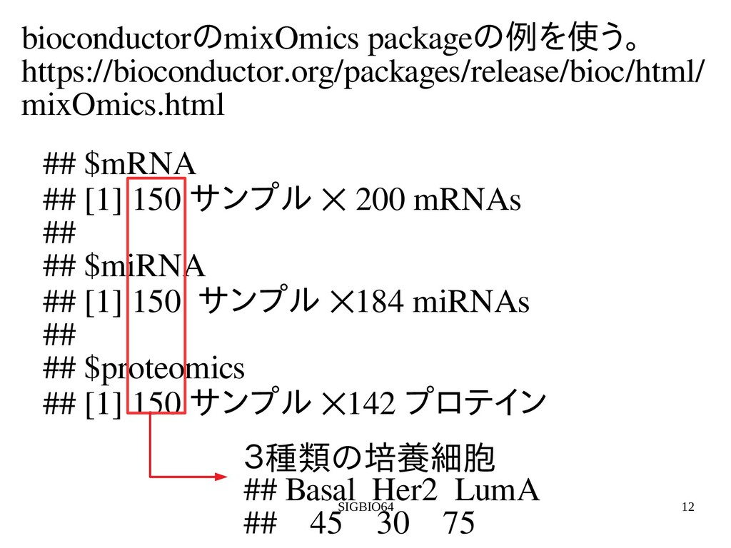 SIGBIO64 12 ## $mRNA ## [1] 150 サンプル分解を用いた教 ⨉ 2...