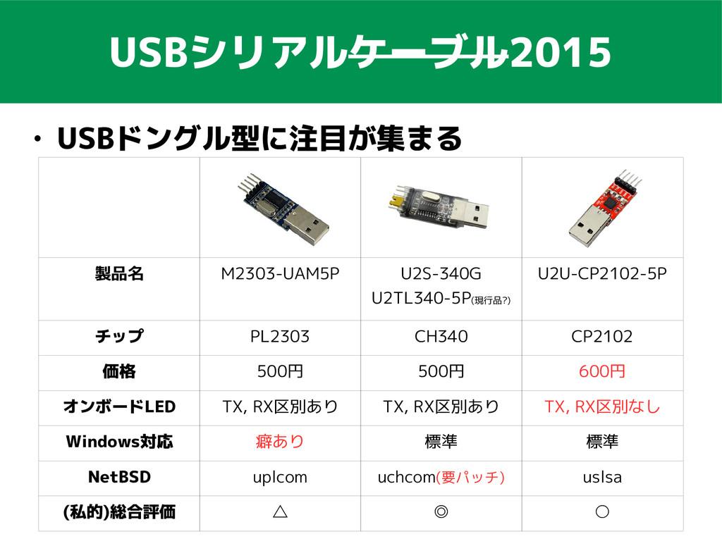 製品名 M2303-UAM5P U2S-340G U2TL340-5P(現行品?) U2U-C...