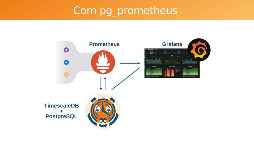 Com pg_prometheus TimescaleDB + PostgreSQL Prom...