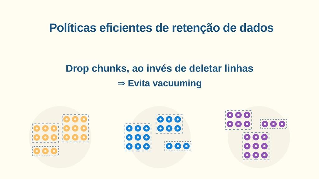 Políticas eficientes de retenção de dados SELEC...
