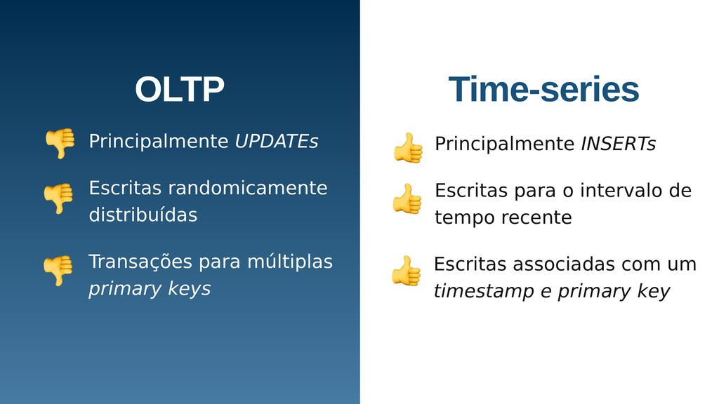 Time-series Principalmente UPDATEs Escritas ran...