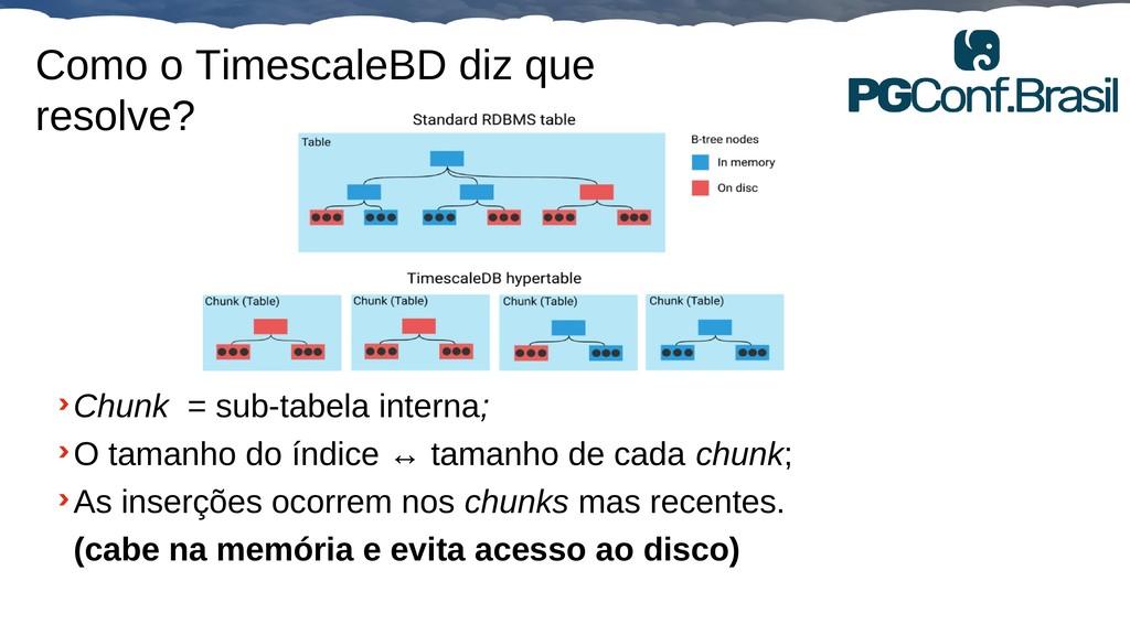 Globalcode – Open4education Como o TimescaleBD ...