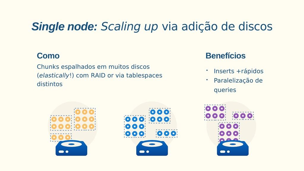 Single node: Scaling up via adição de discos • ...