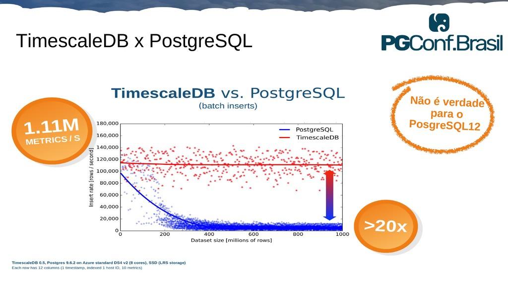 Globalcode – Open4education TimescaleDB x Postg...