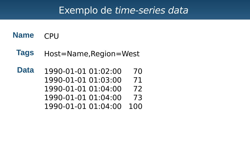 Exemplo de time-series data Name Tags Data CPU ...