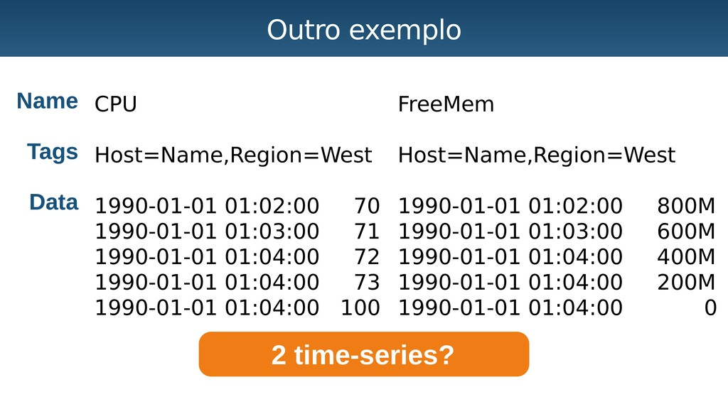 Outro exemplo Name Tags Data CPU Host=Name,Regi...