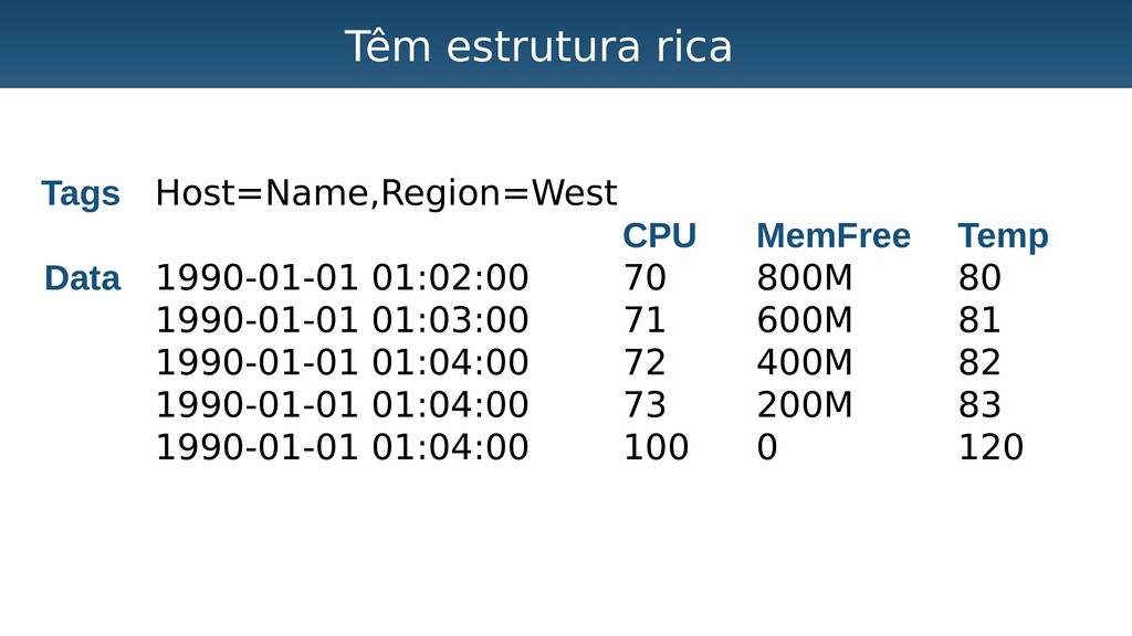 Têm estrutura rica Tags Data Host=Name,Region=W...