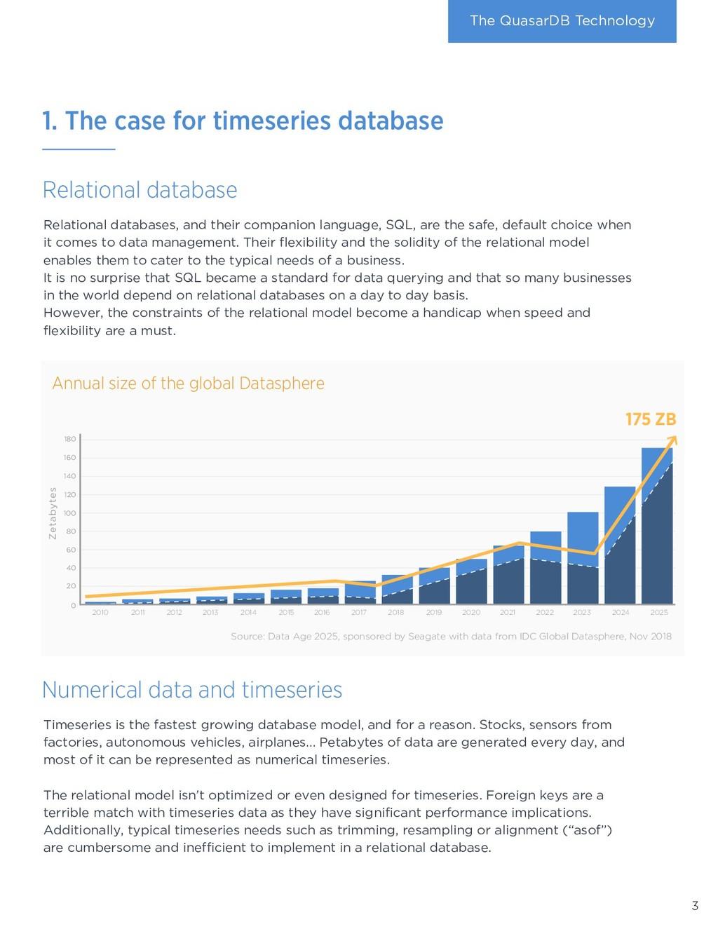 The QuasarDB Technology Relational database Num...