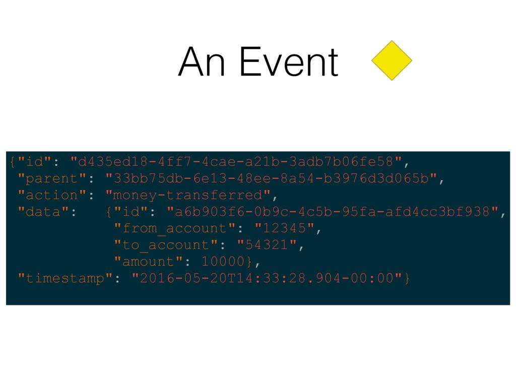 """An Event {""""id"""": """"d435ed18-4ff7-4cae-a21b-3adb7b..."""