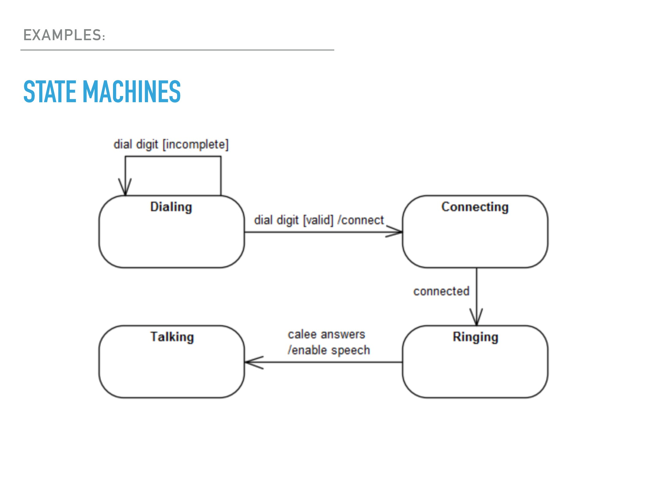 EXAMPLES: STATE MACHINES