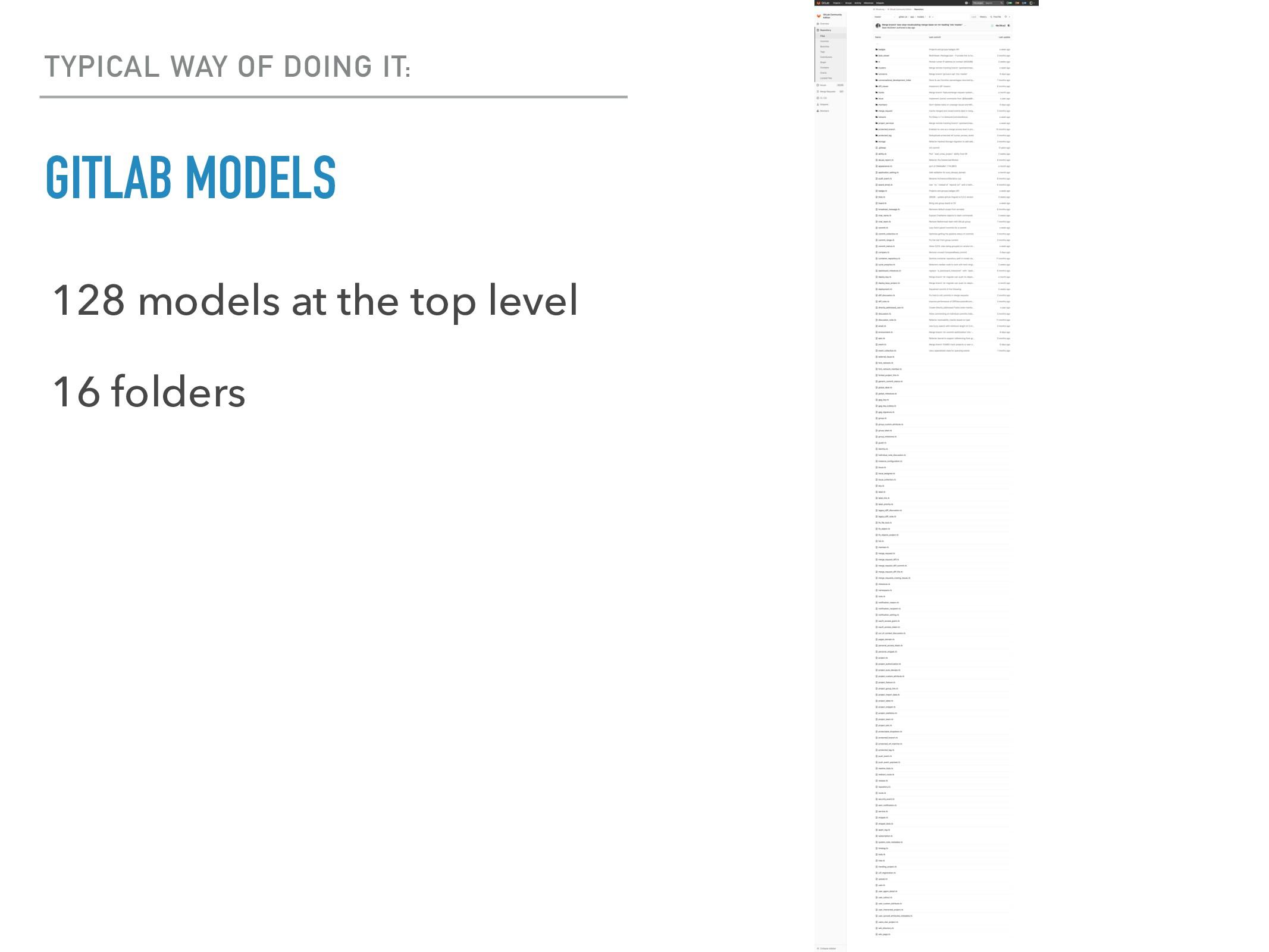 GITLAB MODELS 128 models at the top level 16 fo...