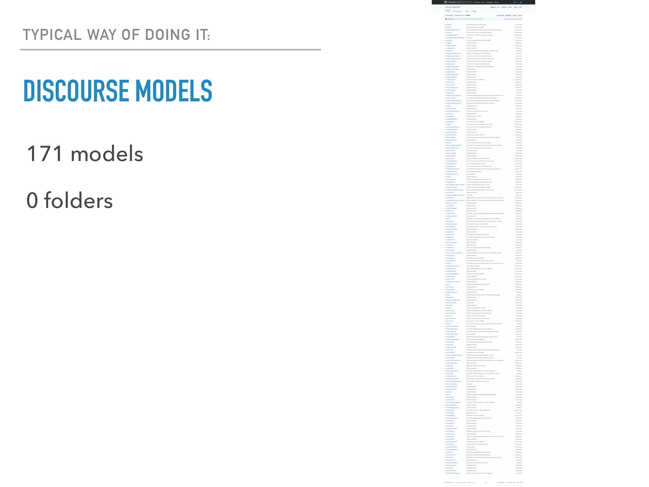 DISCOURSE MODELS 171 models 0 folders TYPICAL W...