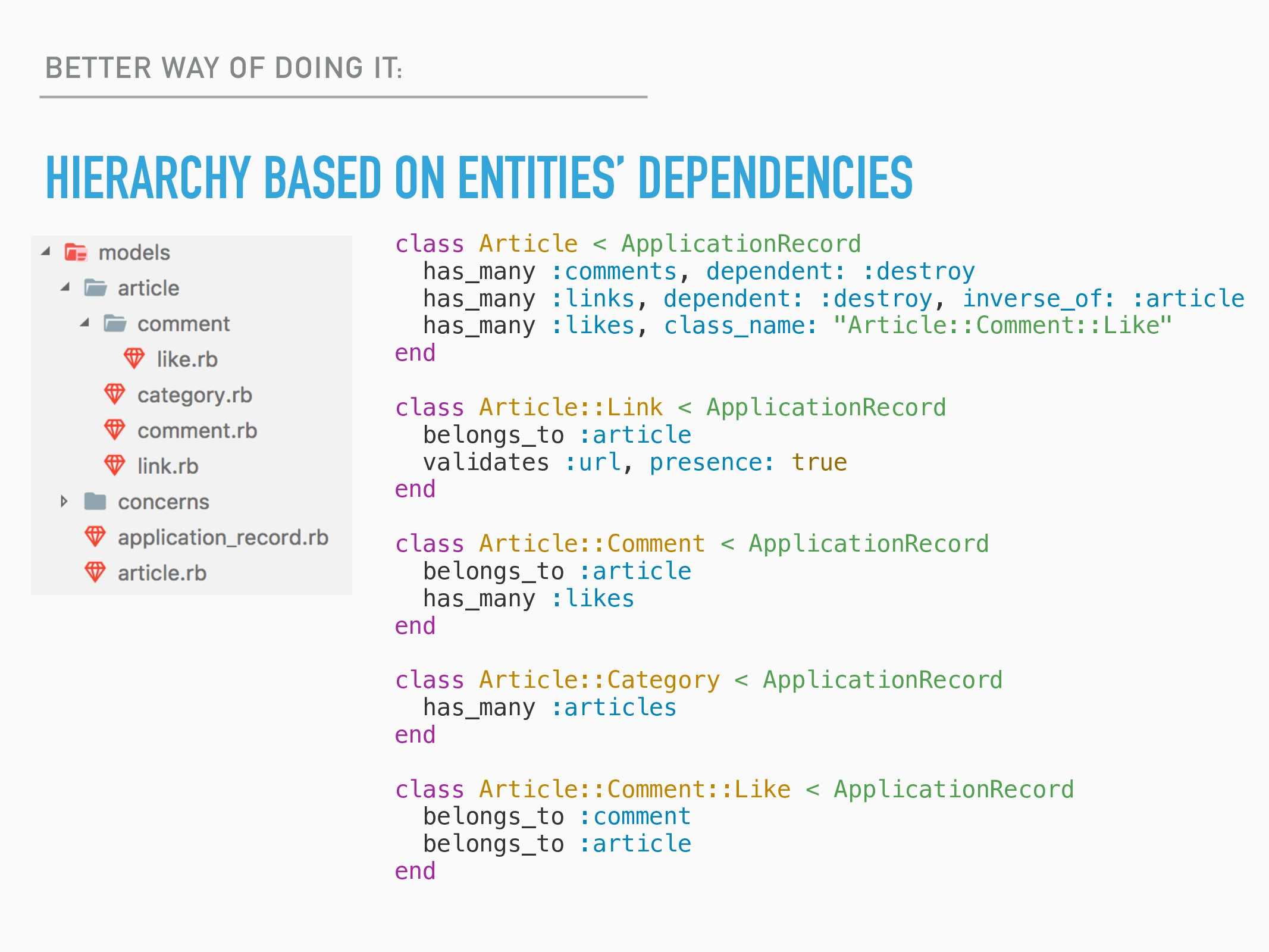 HIERARCHY BASED ON ENTITIES' DEPENDENCIES class...