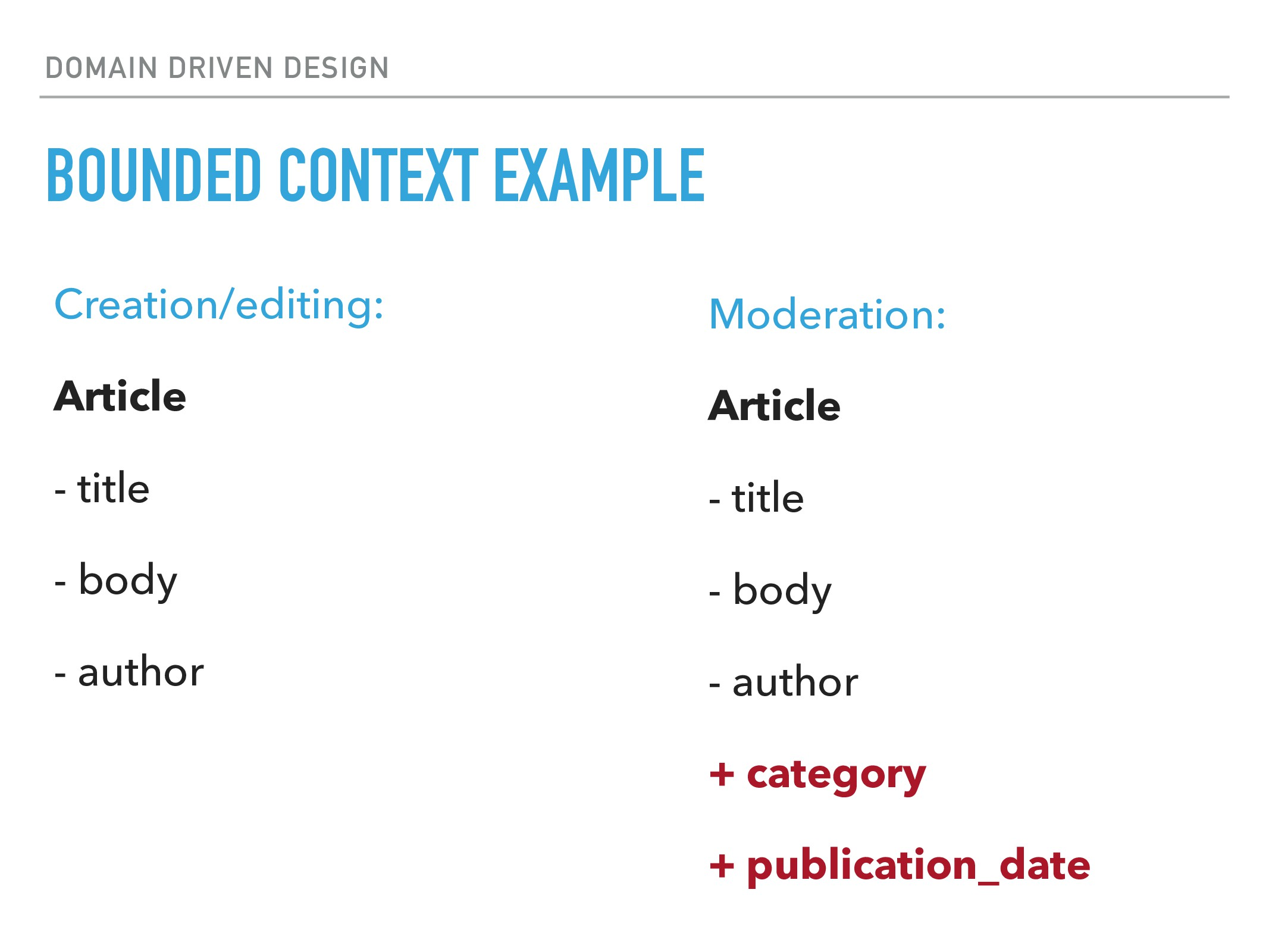 DOMAIN DRIVEN DESIGN BOUNDED CONTEXT EXAMPLE Cr...