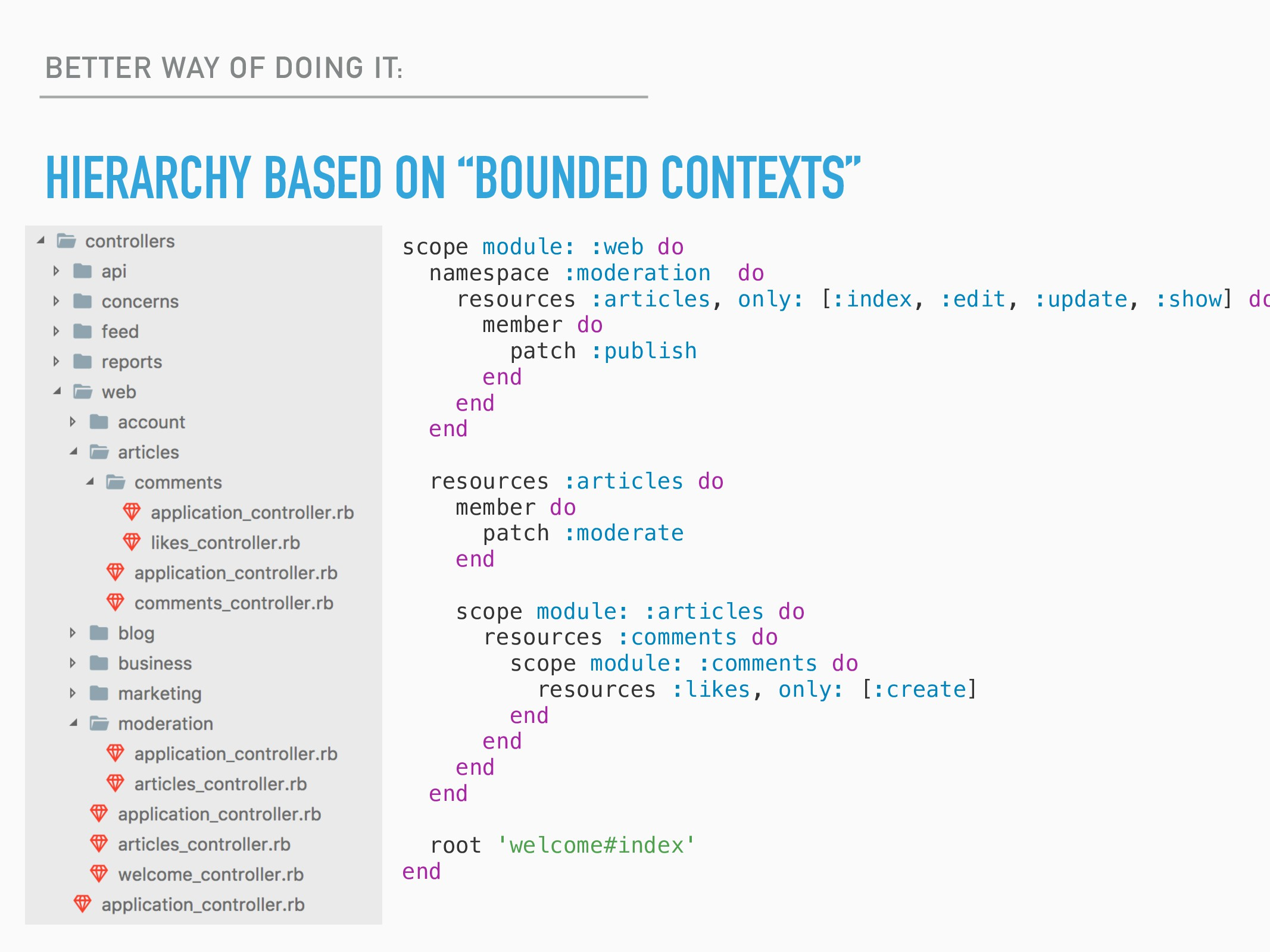 """BETTER WAY OF DOING IT: HIERARCHY BASED ON """"BOU..."""