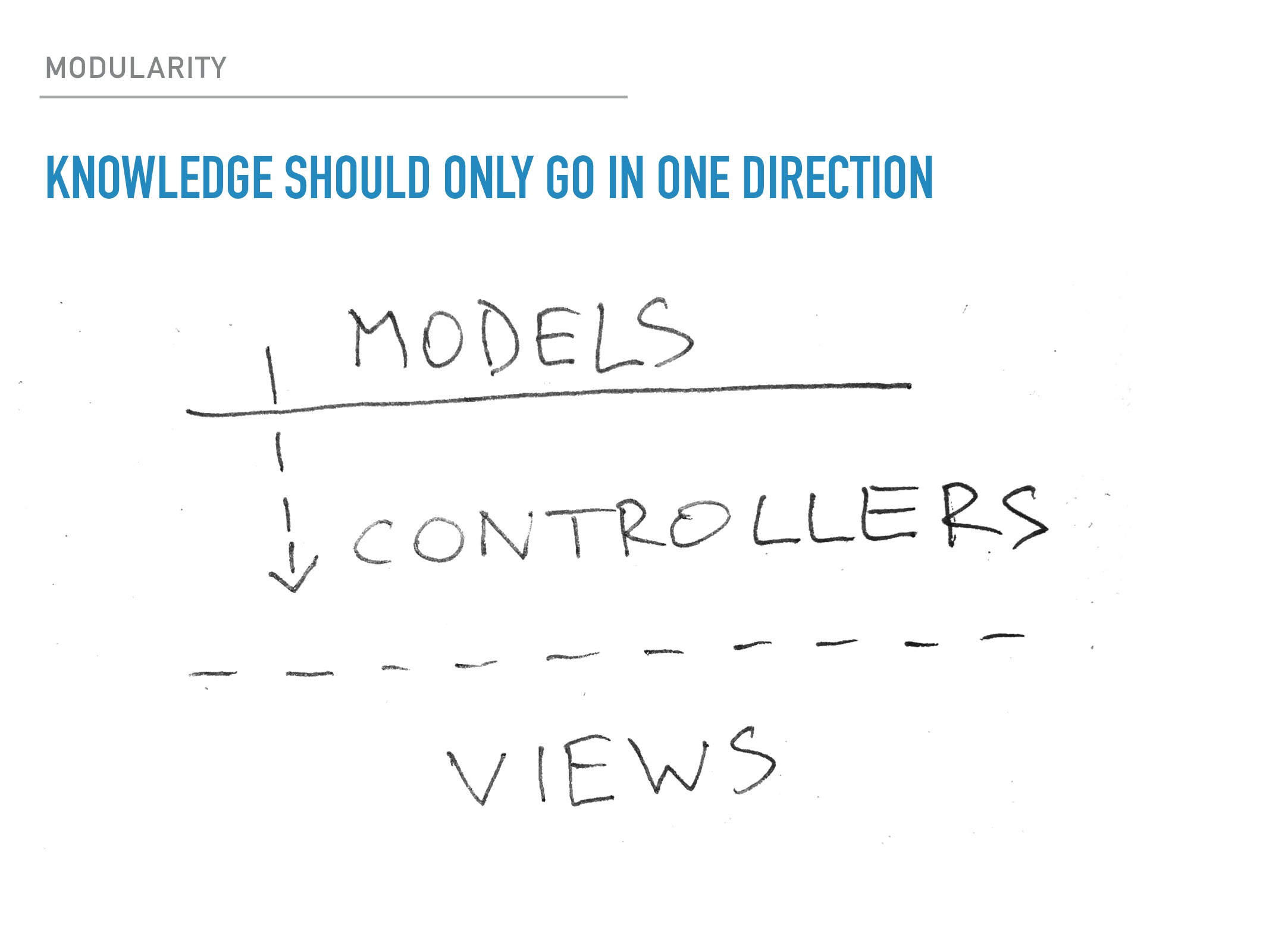 MODULARITY KNOWLEDGE SHOULD ONLY GO IN ONE DIRE...
