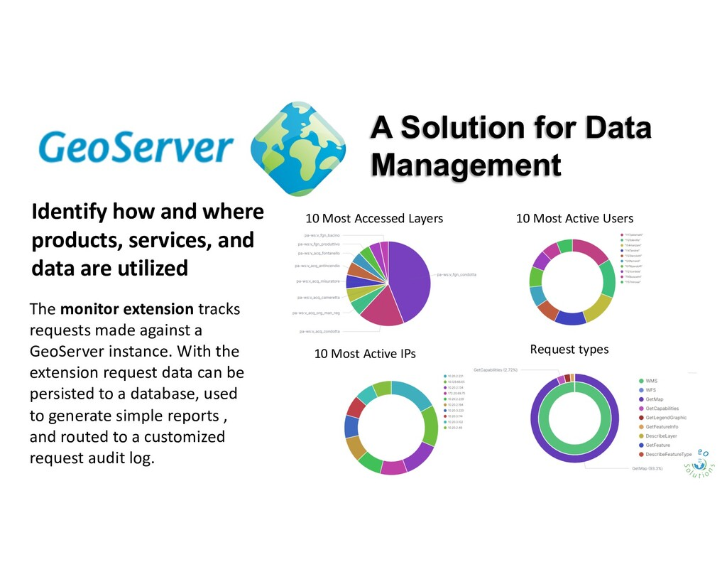 A Solution for Data Management Identify how and...