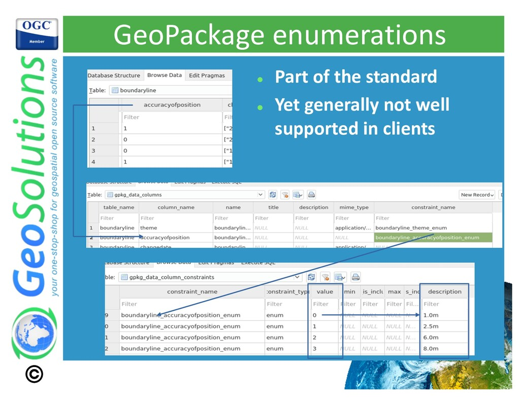 GeoPackage enumerations l Part of the standard ...