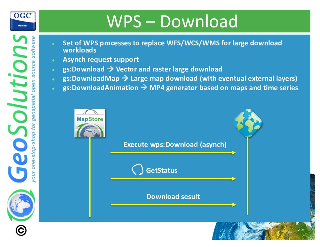 WPS – Download l Set of WPS processes to replac...