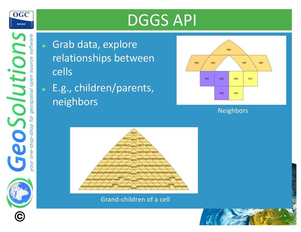 DGGS API l Grab data, explore relationships bet...