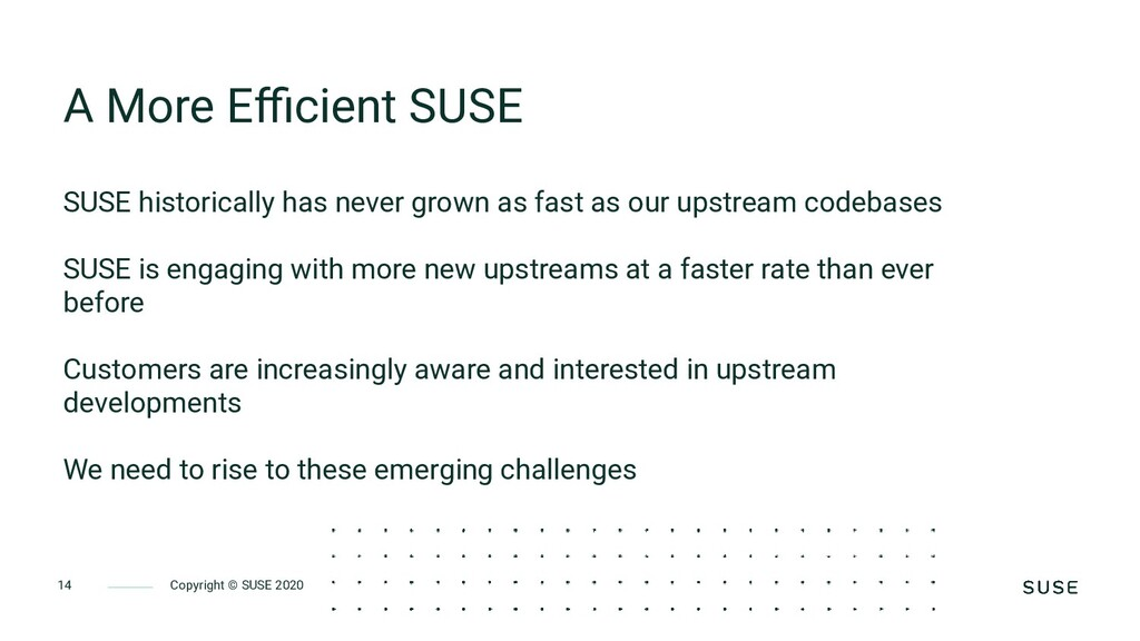 Copyright © SUSE 2020 14 A More Efficient SUSE ...