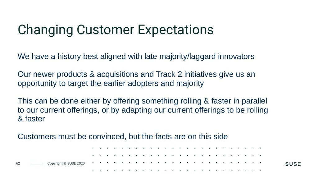Copyright © SUSE 2020 62 Changing Customer Expe...