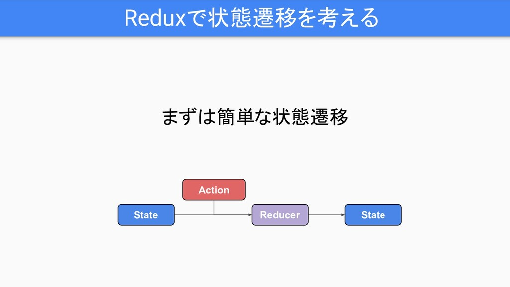 Reduxで状態遷移を考える まずは簡単な状態遷移 State State Action Re...