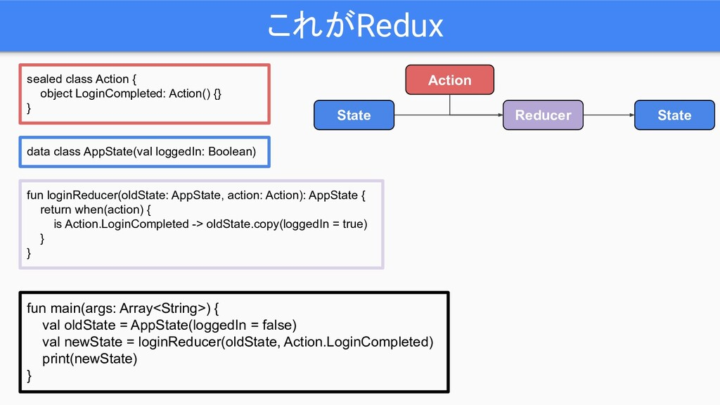 これがRedux fun main(args: Array<String>) { val ol...