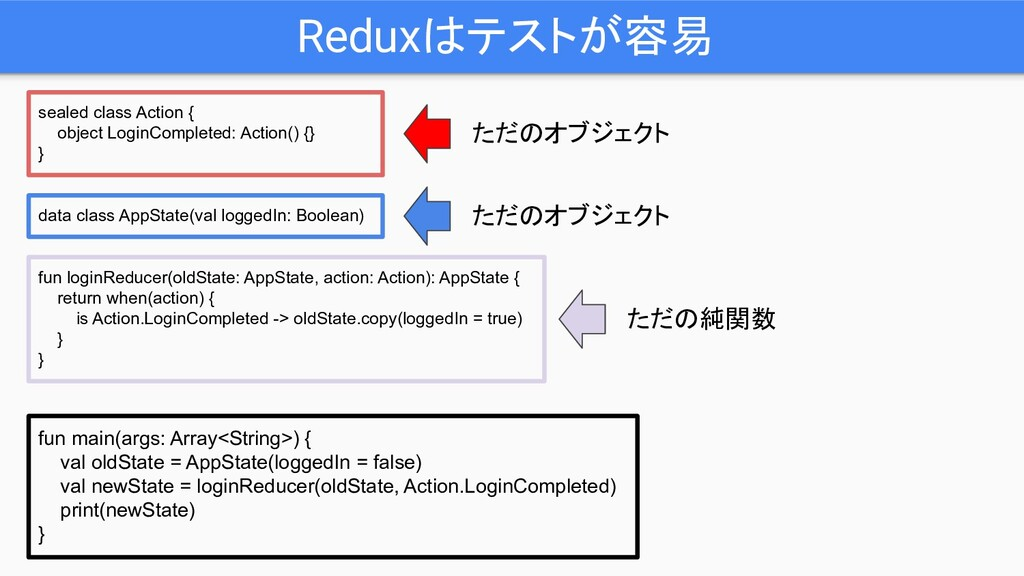 Reduxはテストが容易 fun main(args: Array<String>) { va...