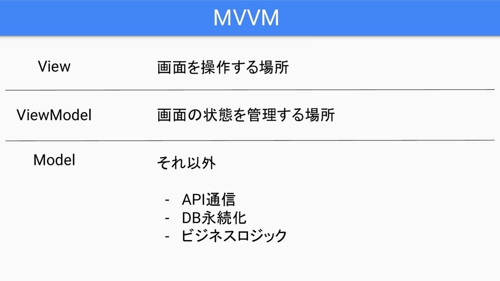 MVVM View ViewModel Model 画面を操作する場所 画面の状態を管理する場...