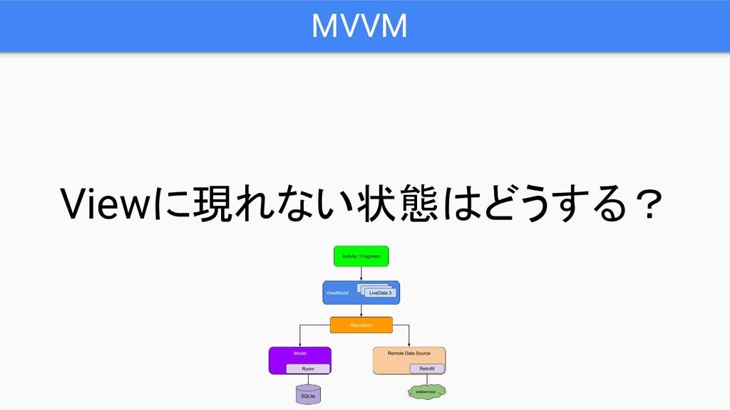 MVVM Viewに現れない状態はどうする?