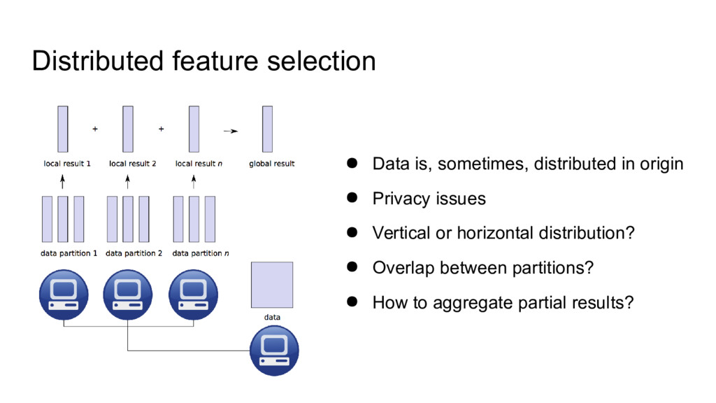 Distributed feature selection ● Data is, someti...