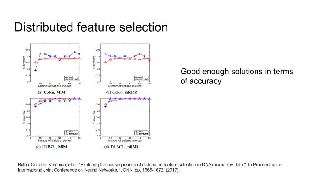 Distributed feature selection Good enough solut...