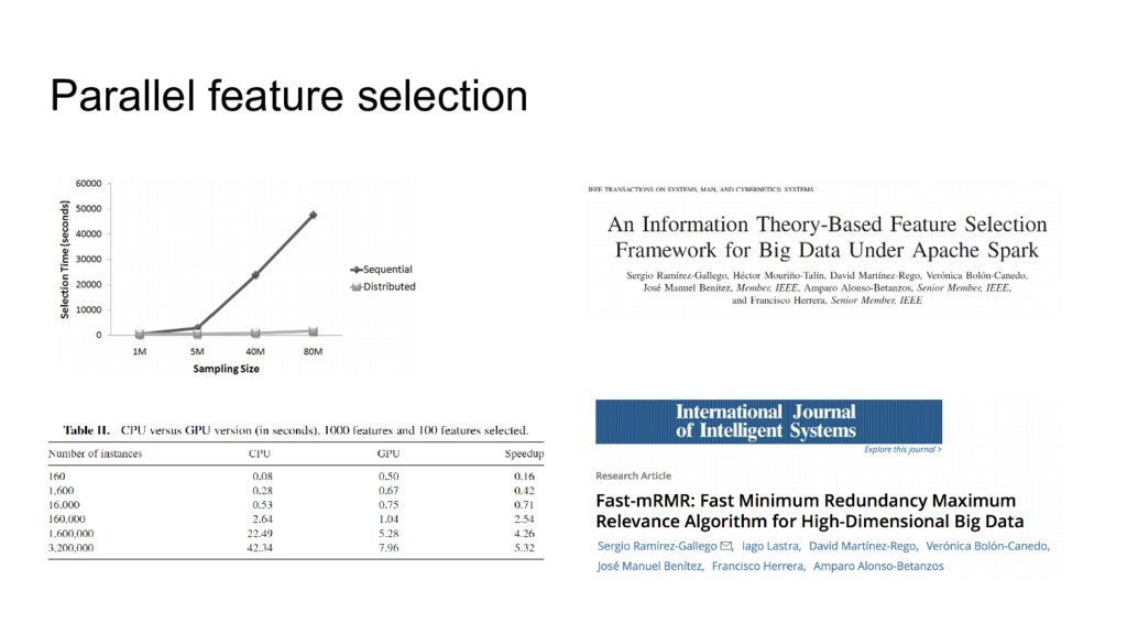 Parallel feature selection