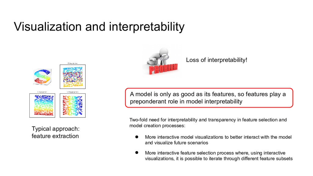 Visualization and interpretability Typical appr...
