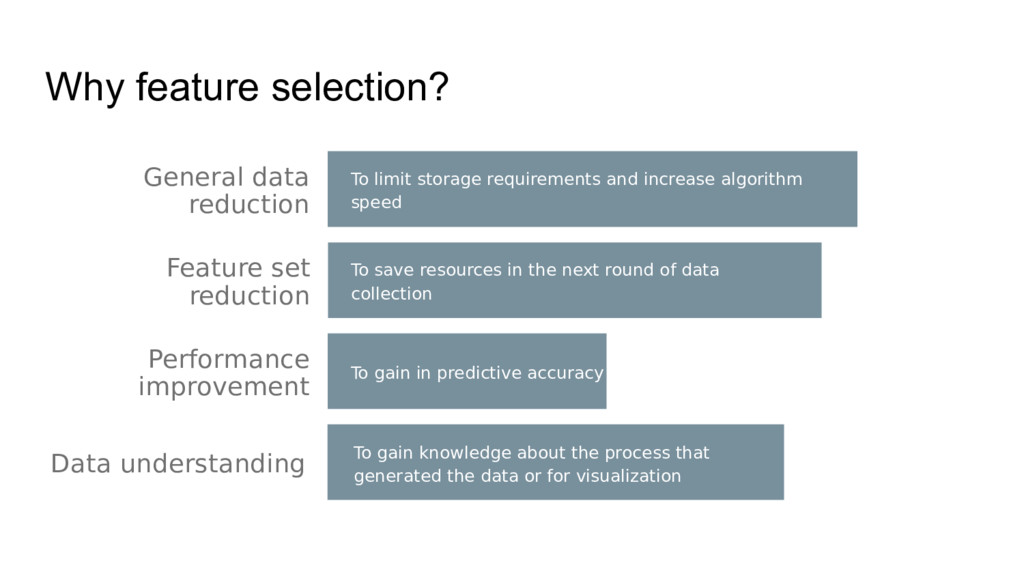 Why feature selection? General data reduction T...