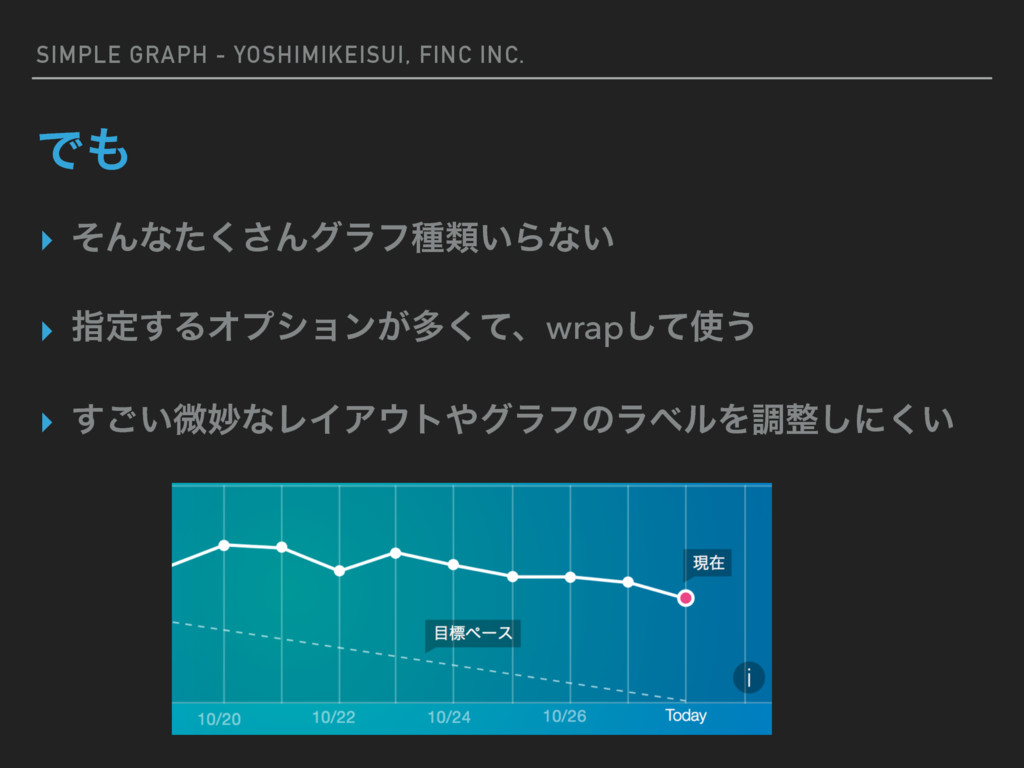 SIMPLE GRAPH - YOSHIMIKEISUI, FINC INC. Ͱ ▸ ͦΜ...