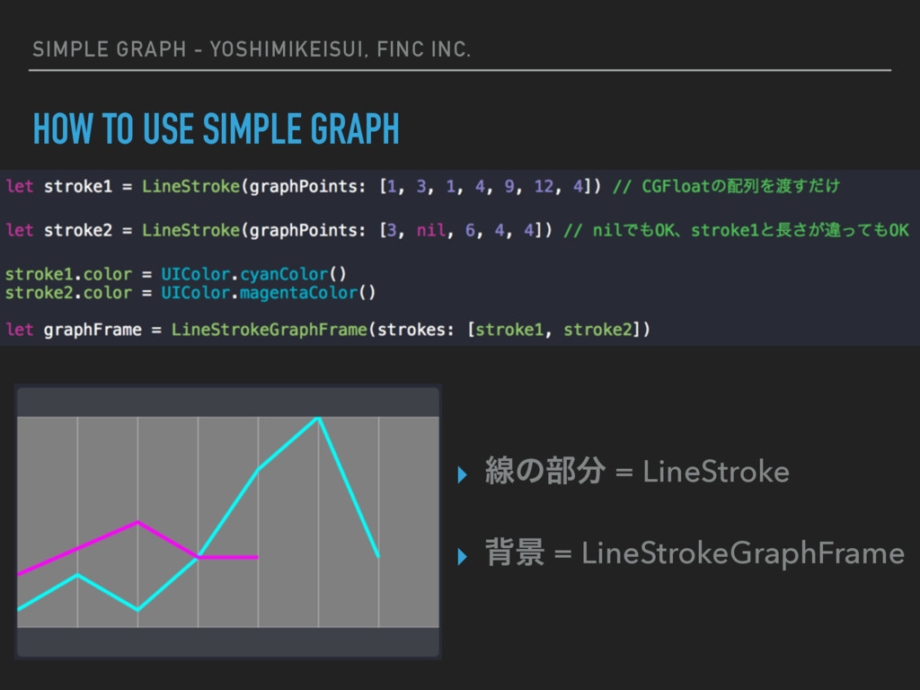 SIMPLE GRAPH - YOSHIMIKEISUI, FINC INC. HOW TO ...
