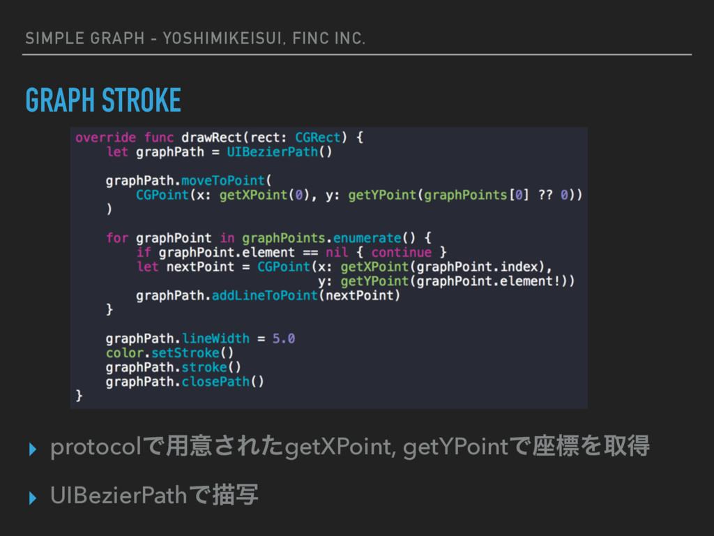 SIMPLE GRAPH - YOSHIMIKEISUI, FINC INC. GRAPH S...