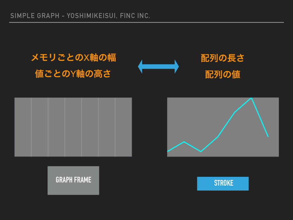 SIMPLE GRAPH - YOSHIMIKEISUI, FINC INC. GRAPH F...