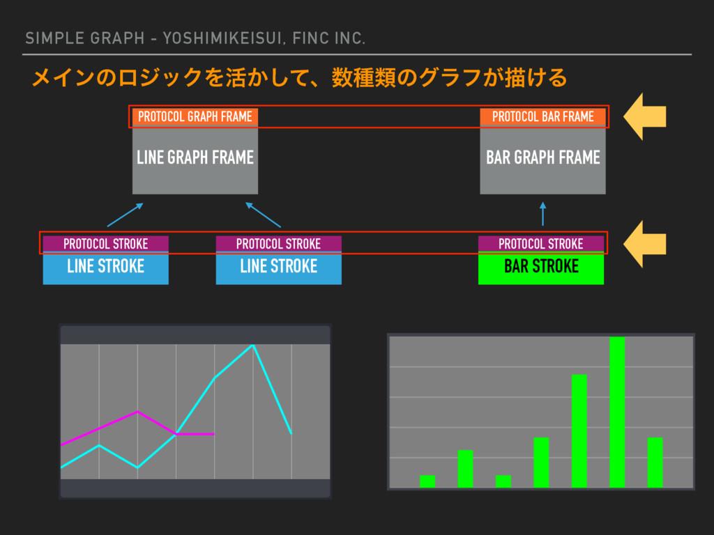 SIMPLE GRAPH - YOSHIMIKEISUI, FINC INC. PROTOCO...