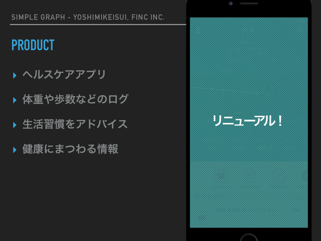 SIMPLE GRAPH - YOSHIMIKEISUI, FINC INC. PRODUCT...