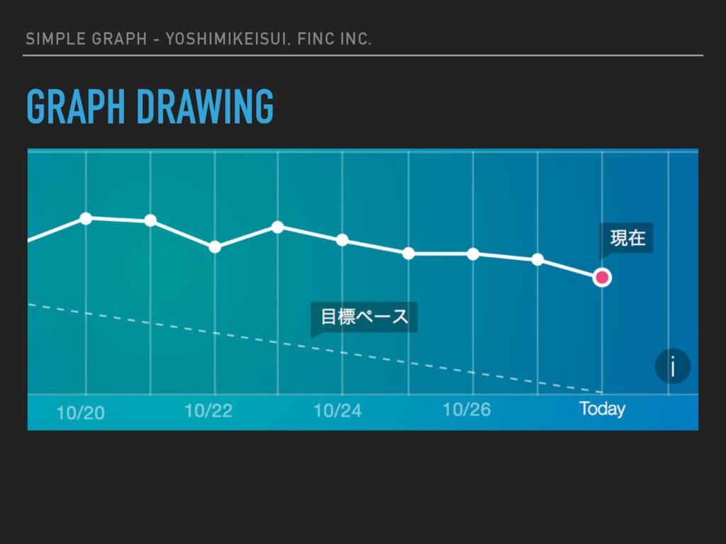 SIMPLE GRAPH - YOSHIMIKEISUI, FINC INC. GRAPH D...