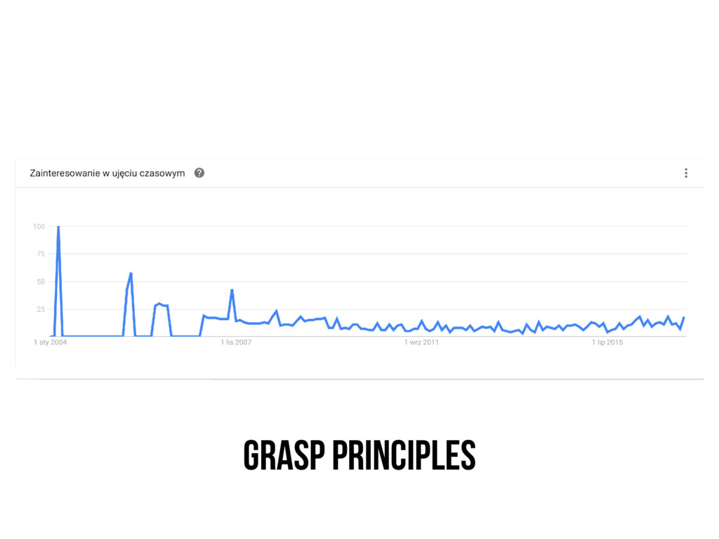 Grasp principles