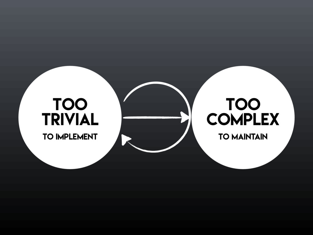 Too trivial to implement Too Complex to maintain