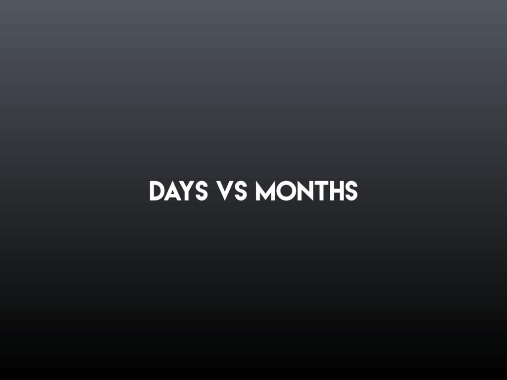 Days vs months
