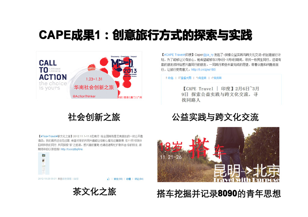 CAPE CAPE CAPE CAPE成果 成果 成果 成果1 1 1 1:创意旅行方式的探索...